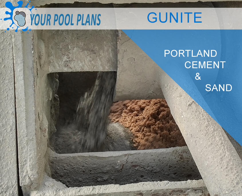 how is gunite shotcrete made